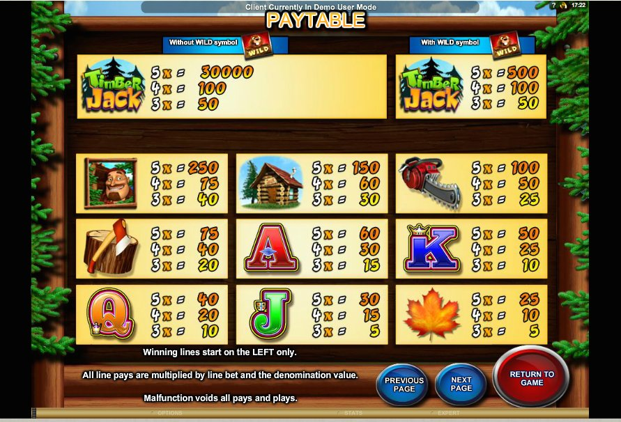 Timber Jack™ Slot Machine Game to Play Free in Microgamings Online Casinos
