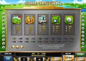 Gold Trophy 2 Free Slot Machine Game