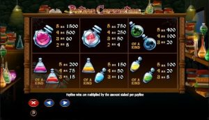 Potion Commotion Free Fruit Machine Game