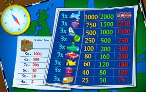 Vacation Station Online Slot Game