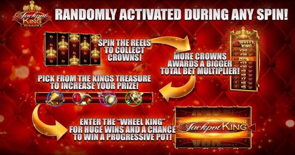 Casinos In & Near Northfield, Minnesota Online