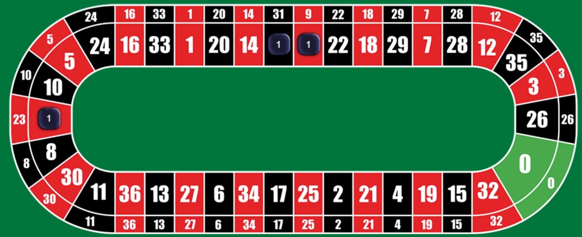20p Roulette Review