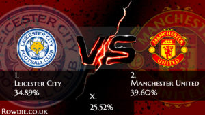 Champions League Showdown: Leicester City vs Manchester United